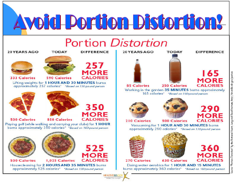 It S Portion Distortion That Makes America Fat 92